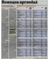 Admiral Boats w rankingu pomorskich firm TOP 100